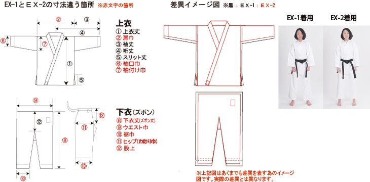 EX比較表