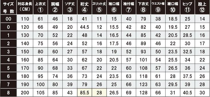 フルコンタクト空手衣サイズ表